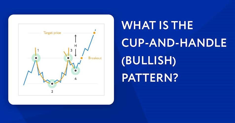 How to use the Cup-and-Handle (Bullish) Pattern in trading